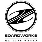Boardworks SUP