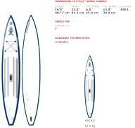 Starboard Astro Tandem 16\