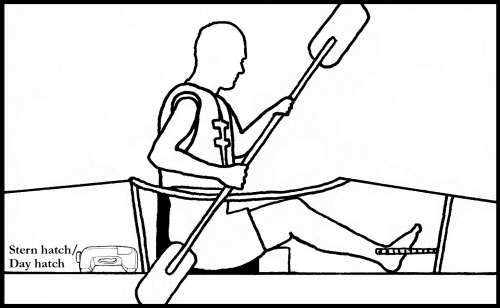 Paddling Partner Ballast System - 9684_personwithproduct1_1287988742