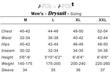 bPOD/t - Men's Drysuit w/tunnel - 5812_bpodmenssizing_1272639873