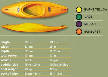 Showbiz - boats_138-2
