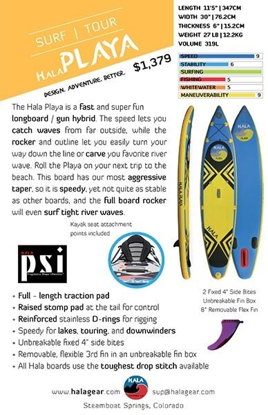 """Playa Inflatable 11'5"""" - _playab-1446708876"""