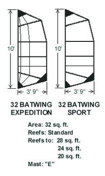 32 Batwing Sport - 9087_3_1284222850
