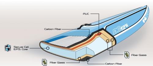 "DC Surf Race Pro Ltd 12'6"" - _racedcdeck-nrscons-1386352211"