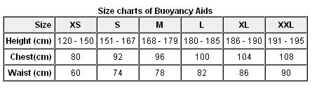 Aquatic - _Chart1_1292088987