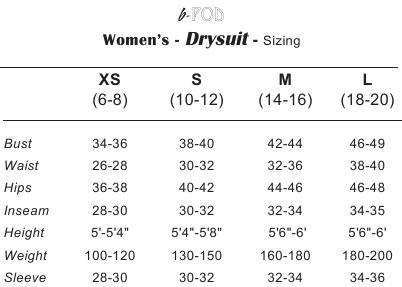 bPOD - Women's Drysuit - 5811_bpodwomenssizing_1272639338