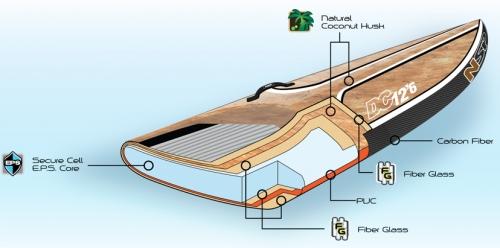 """DC Surf Race Coco Carbon 12'6"""" - _racecococarboncons-1386349397"""