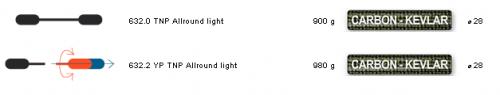 Allround light - _image-9-1346146140