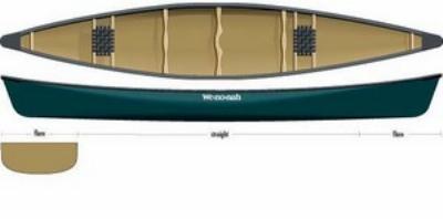 Cascade 17'6 - boats_1112-2