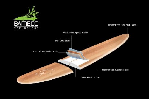 Touring 11'6 - _bambootech-1377668839