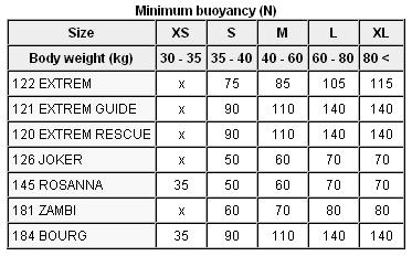 Safety Pro - _Chart3_1292074420