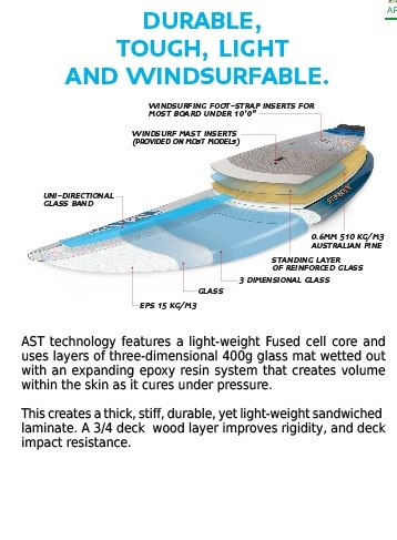 "Freeride AST Electric Blue 12'2"" X 30"" - _freerideelectricbluecons-1412787404"