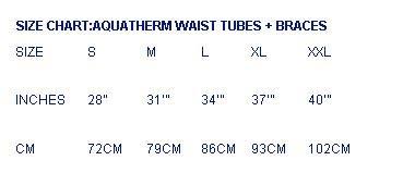 Aquatherm Spray Deck + Braces - 8117_16201_1279388318