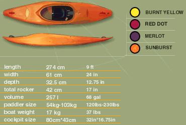 Hammer - boats_141-2