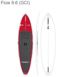 Flow 9.6 (GCI)