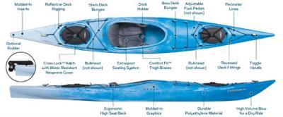 Looksha 14 Recycled - boats_1488-1