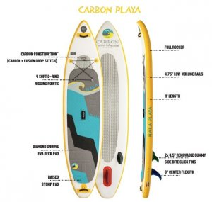 """Carbon Playa 10'11"""""""